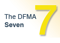 The DFMA Seven